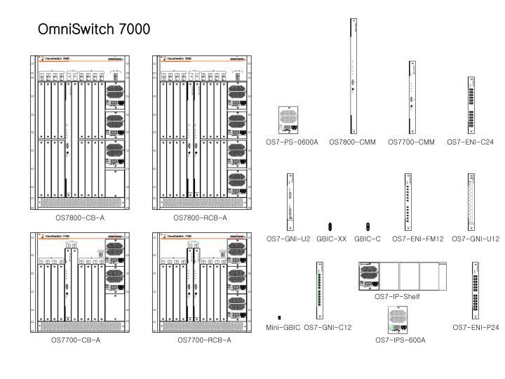 OmniSwitch 7000