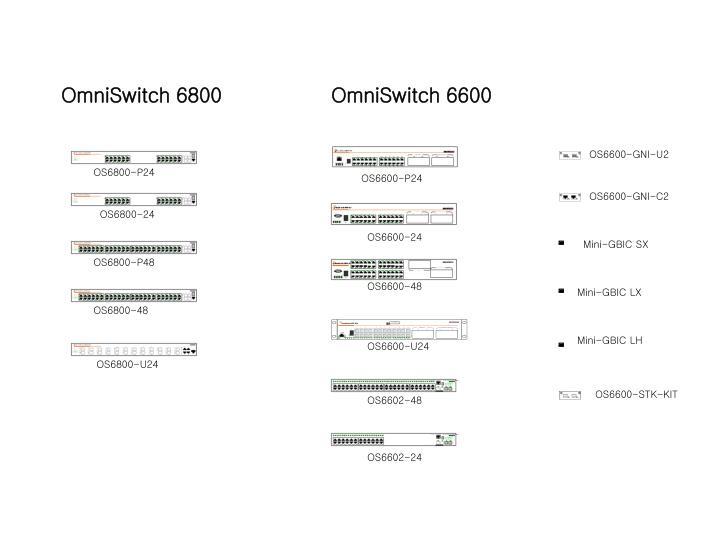 OmniSwitch 6800