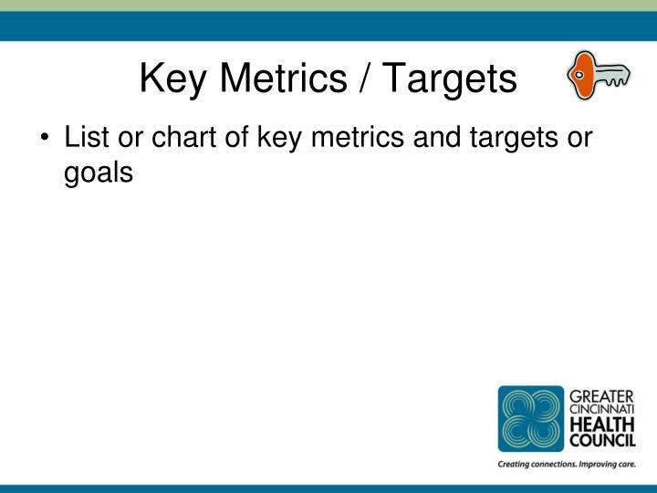 Key Metrics / Targets