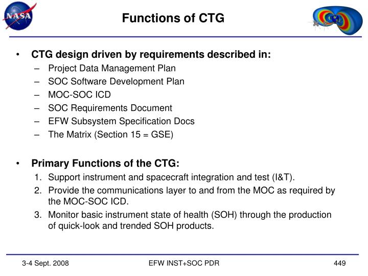 Functions of ctg