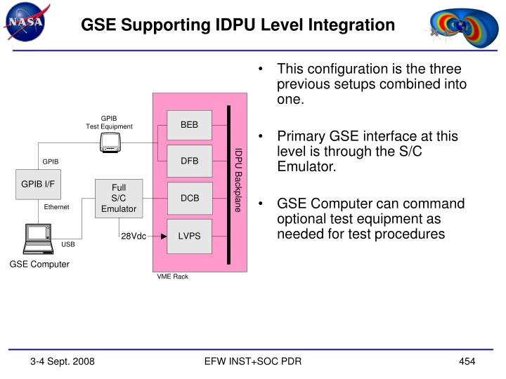 GSE Supporting IDPU Level Integration