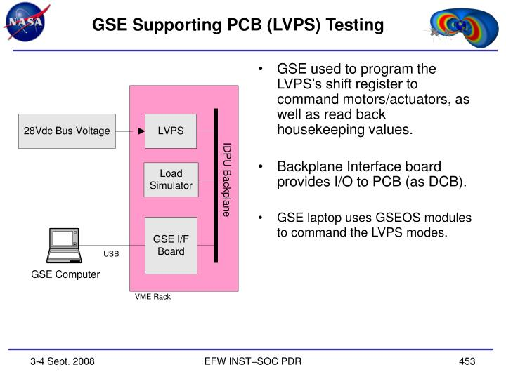 GSE Supporting PCB (LVPS) Testing