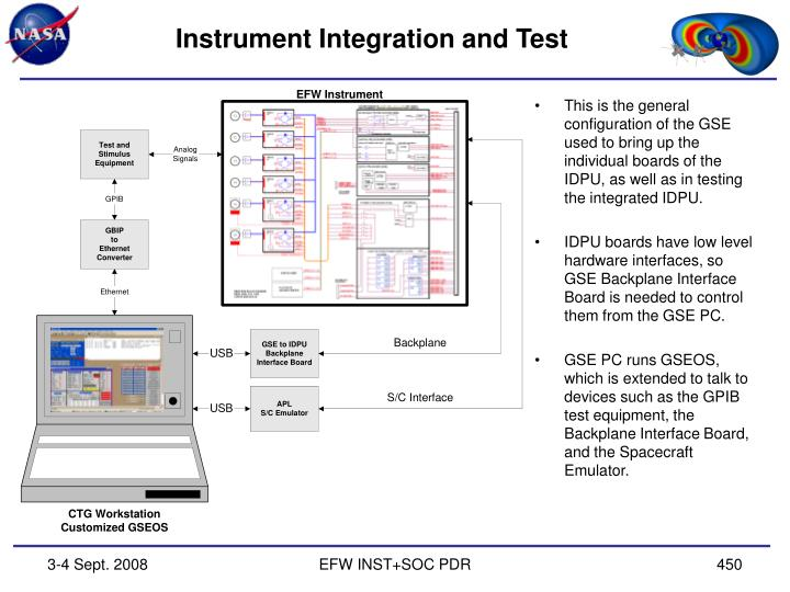 Instrument Integration and Test
