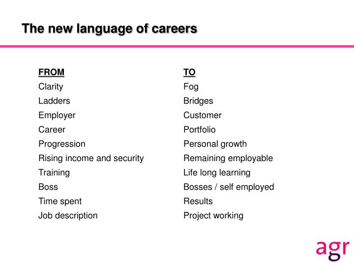 The new language of careers