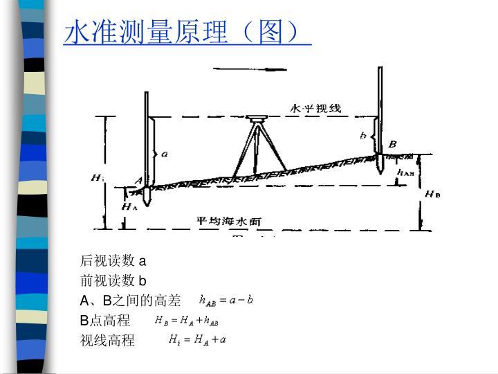 水准测量原理(图)