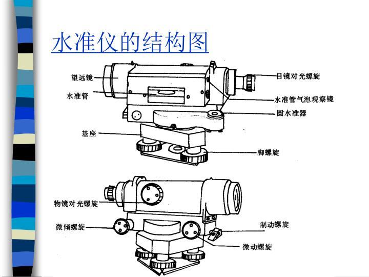 水准仪的结构图