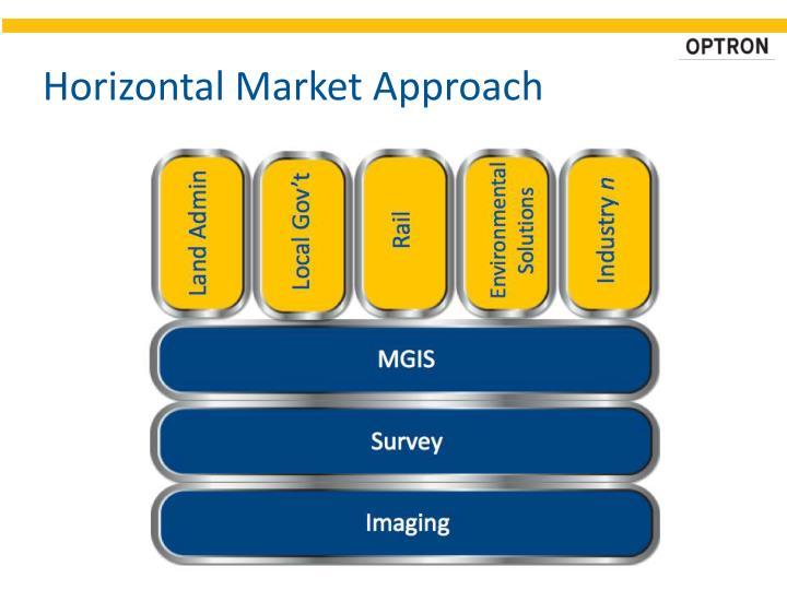 Horizontal Market Approach