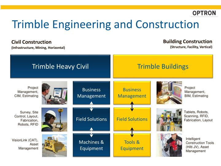 Trimble Engineering and Construction