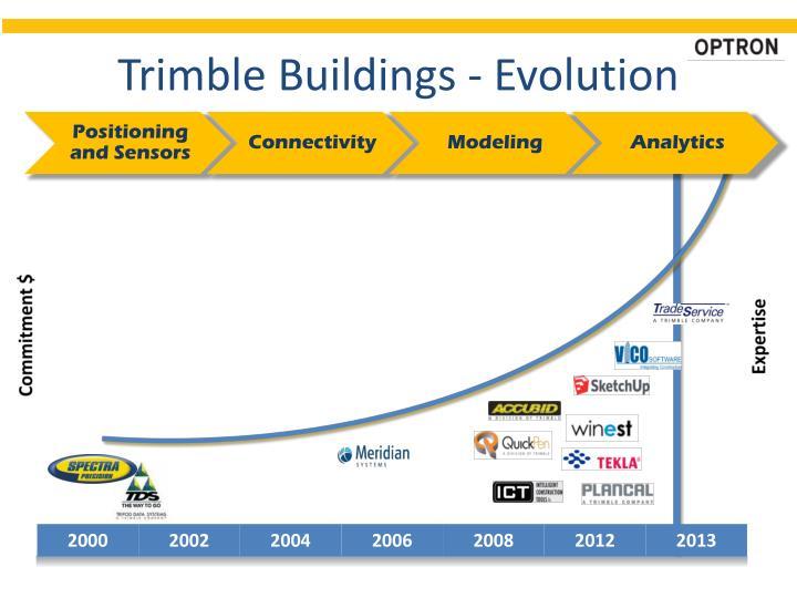 Trimble Buildings - Evolution