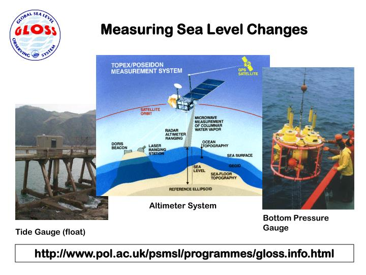 Measuring Sea Level Changes