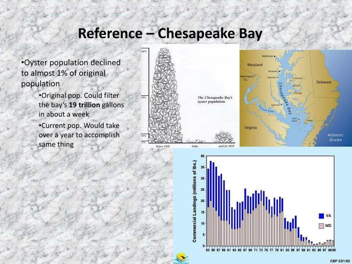 Reference – Chesapeake Bay