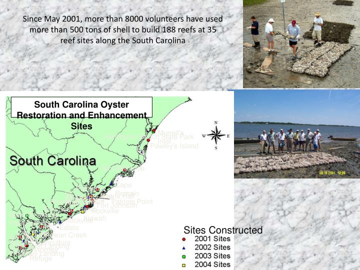 South Carolina Oyster Restoration and Enhancement Sites
