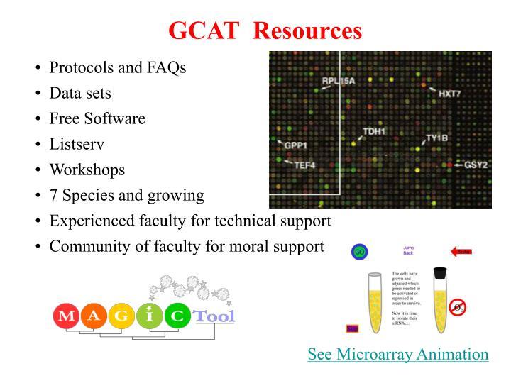 GCAT  Resources