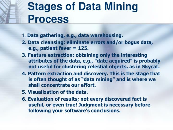 Stages of Data Mining Process