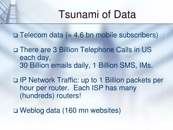 Telecom data (