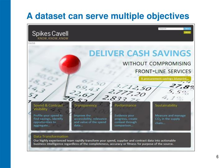 A dataset can serve multiple objectives