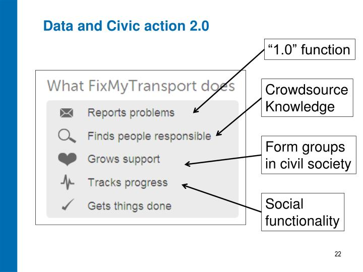 Data and Civic action 2.0