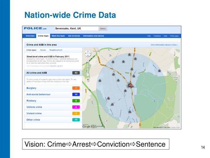Nation-wide Crime Data