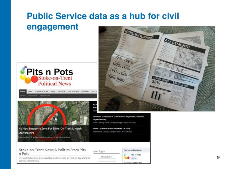 Public Service data as a hub for civil engagement