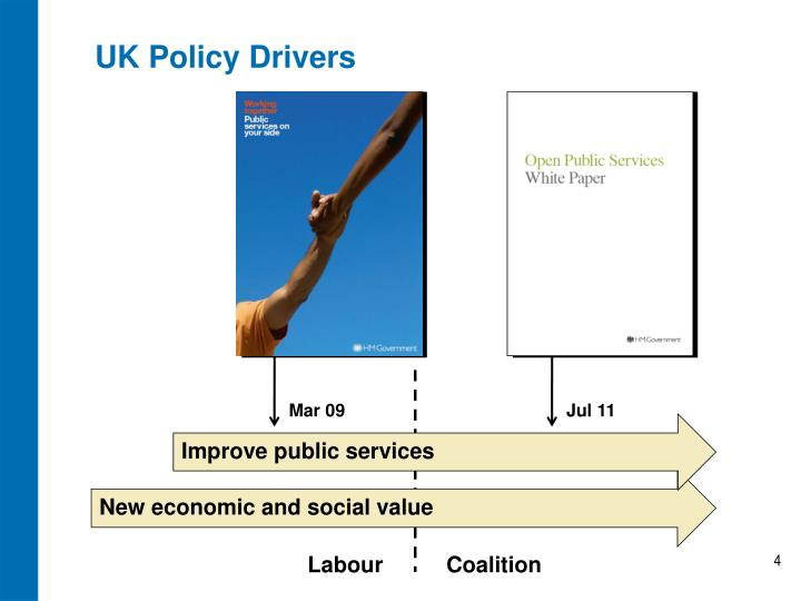 UK Policy Drivers