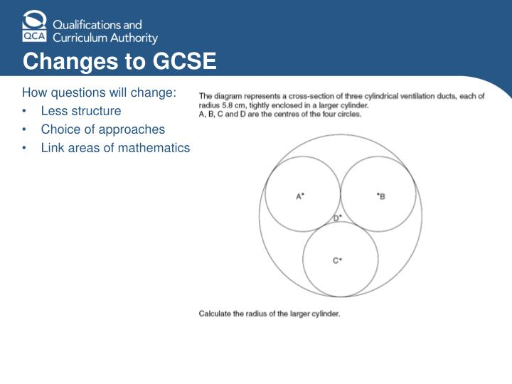 Changes to GCSE