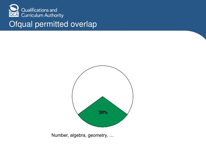 Ofqual permitted overlap