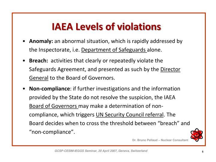 IAEA Levels of violations