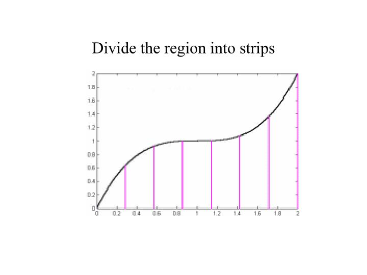 Divide the region into strips