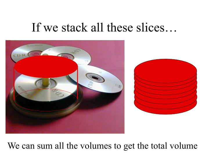 If we stack all these slices…