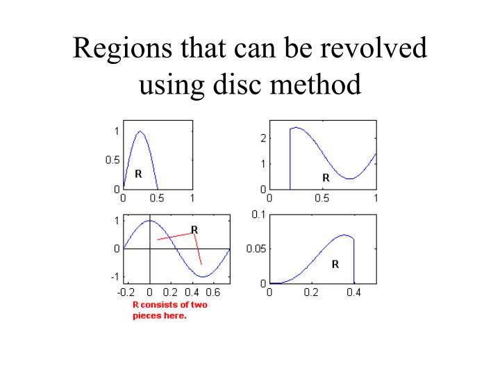Regions that can be revolved using disc method