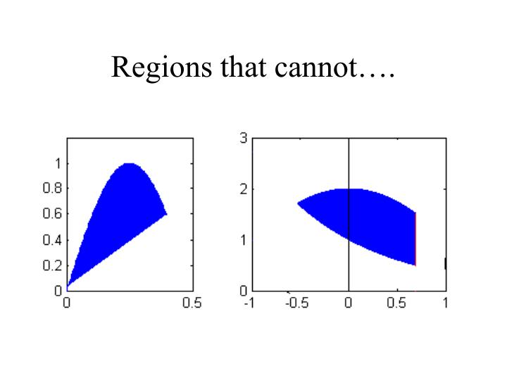 Regions that cannot….