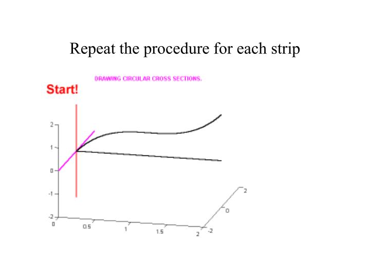 Repeat the procedure for each strip