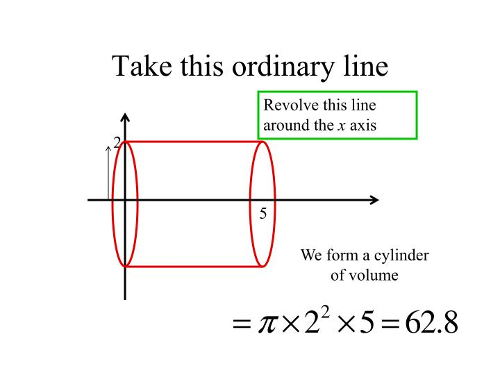 Take this ordinary line