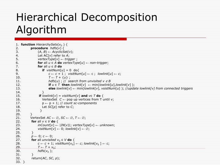 Hierarchical Decomposition Algorithm