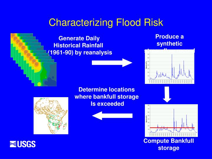 Characterizing Flood Risk