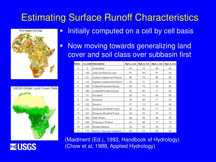 Estimating Surface Runoff Characteristics