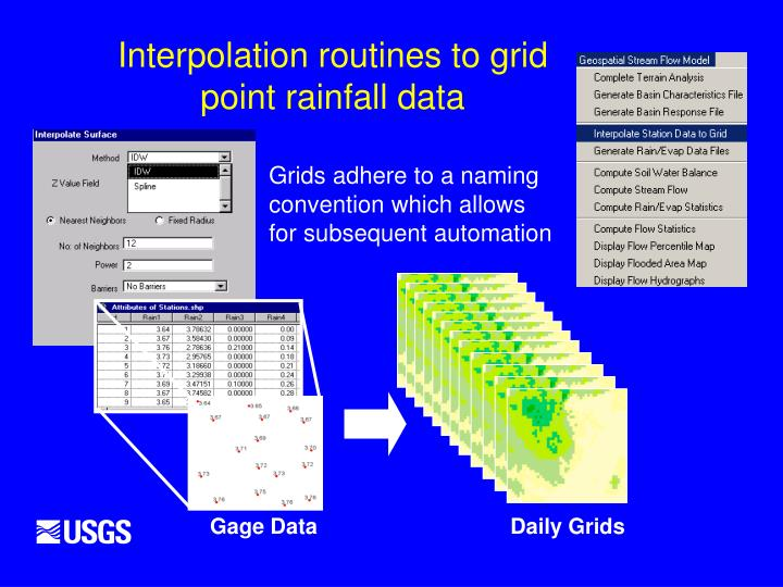 Interpolation routines to grid