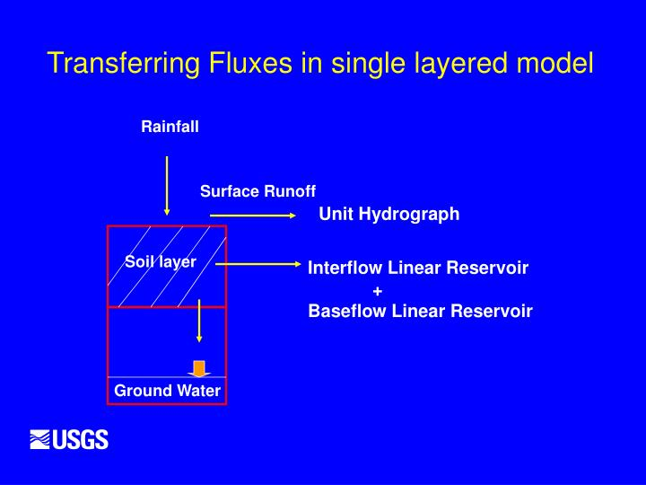 Transferring Fluxes in single layered model