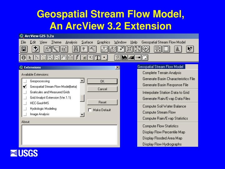 Geospatial Stream Flow Model,