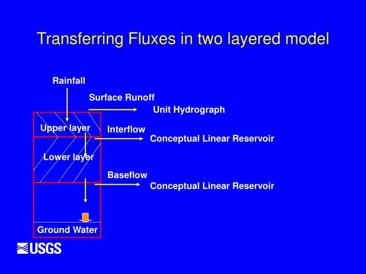 Transferring Fluxes in two layered model