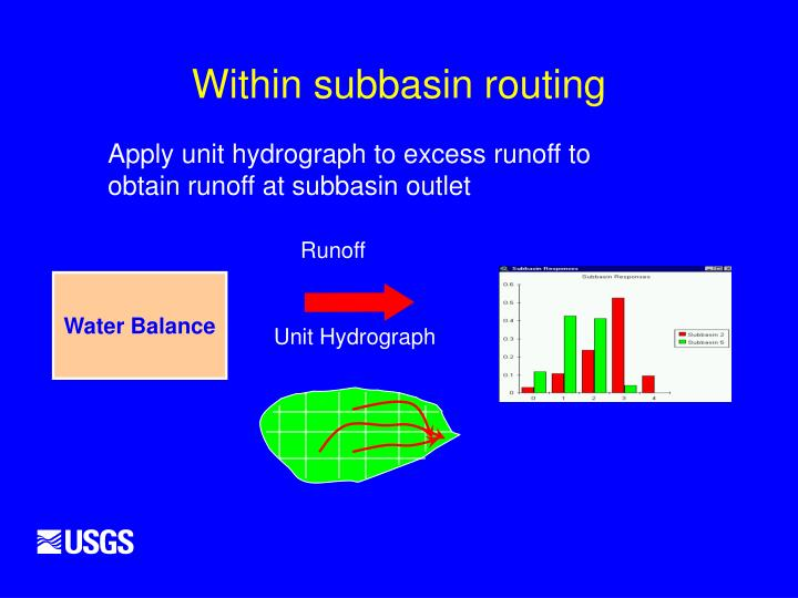 Within subbasin routing