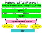 mathematical task framework mtf