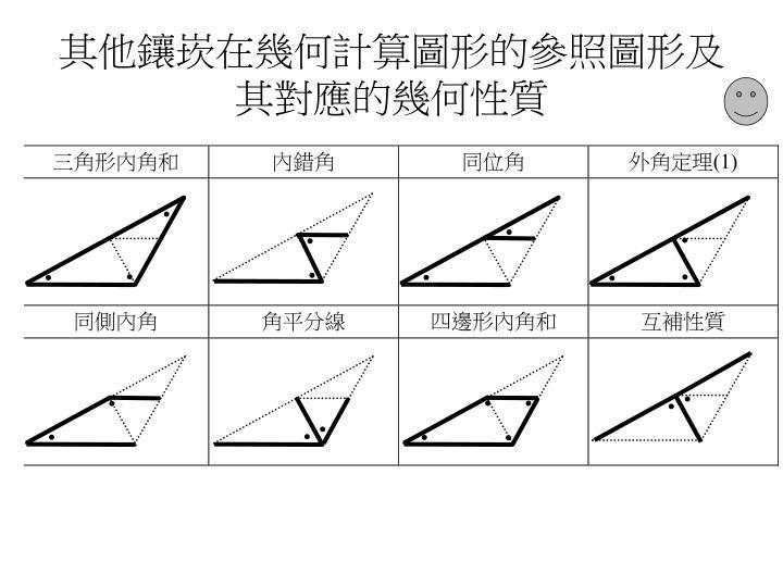 其他鑲崁在幾何計算圖形的參照圖形及其對應的幾何性質