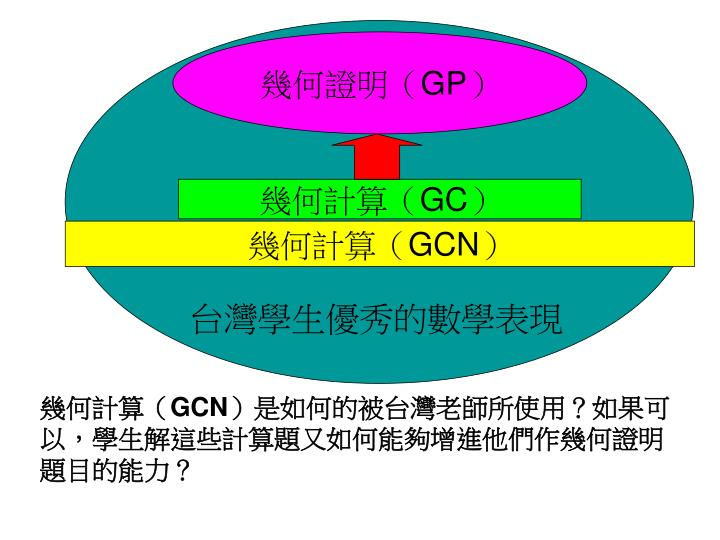 台灣學生優秀的數學表現