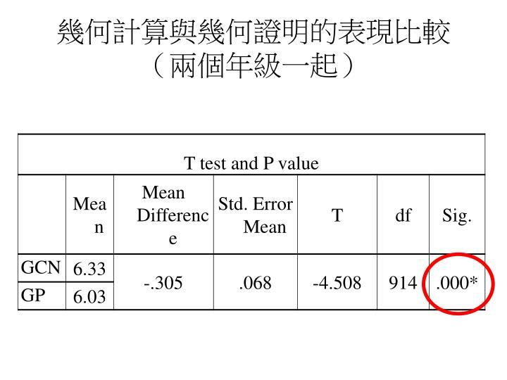 幾何計算與幾何證明的表現比較(兩個年級一起)
