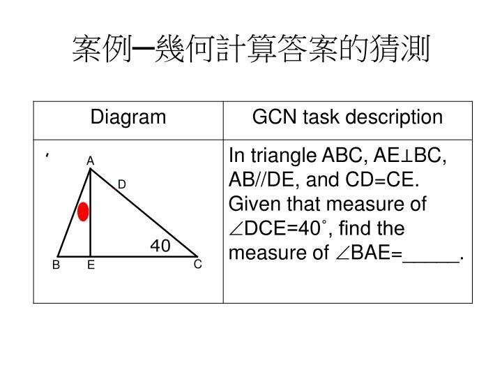 案例─幾何計算答案的猜測