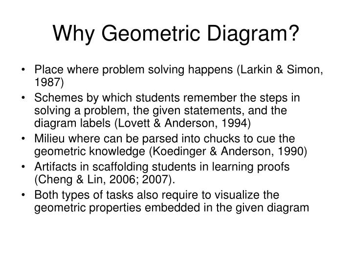 Why Geometric Diagram?