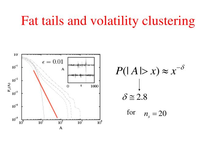 Fat tails and volatility clustering