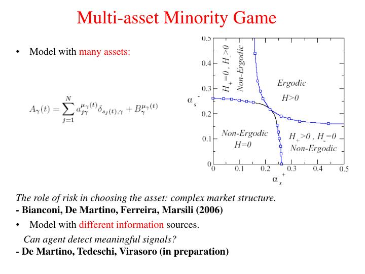 Multi-asset Minority Game