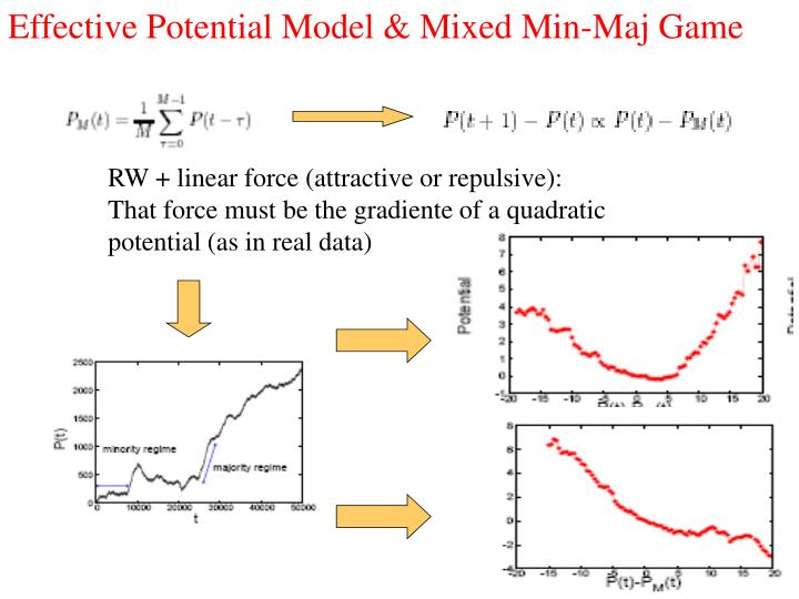 Effective Potential Model & Mixed Min-Maj Game